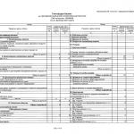 Финансов и счетоводен отчет на БУД за 2018 г.